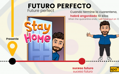 Futuro perfecto, o no tan perfecto