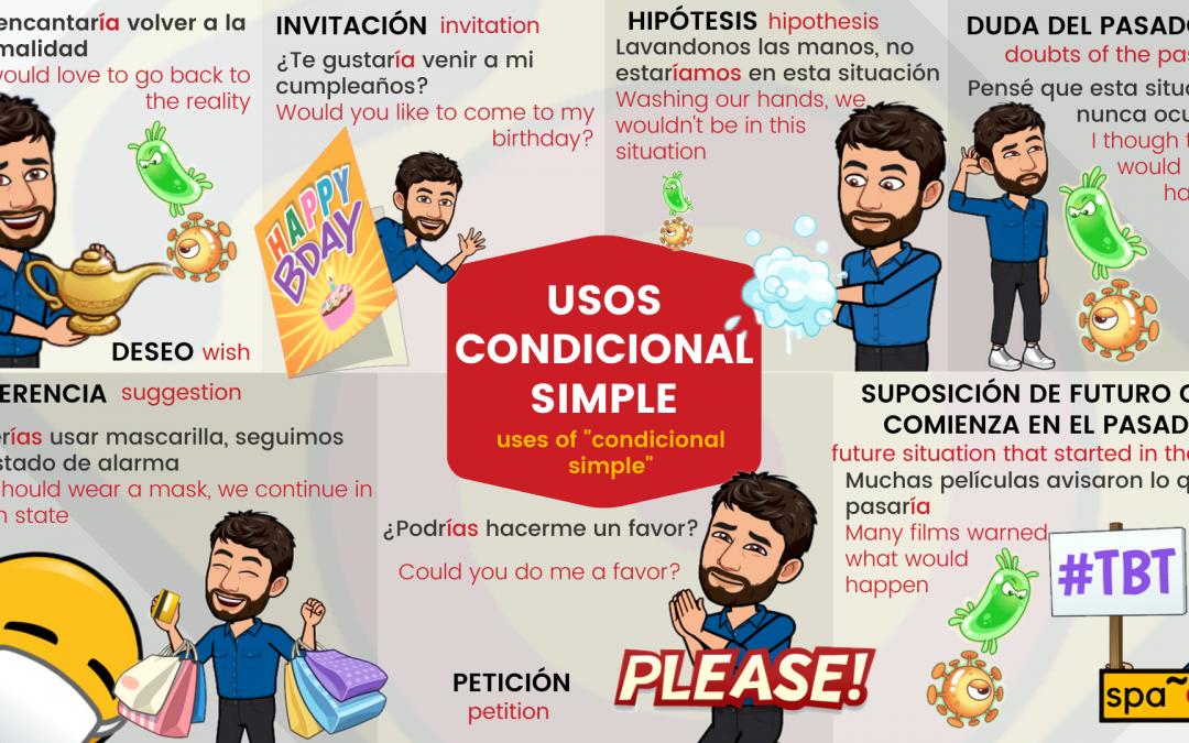¡Con Spanol For You aprenderías español más rápido!
